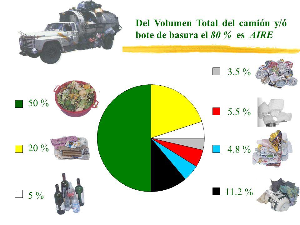 Jungla Mágica, Cuernavaca Mor. Día Mundial del Medio Ambiente
