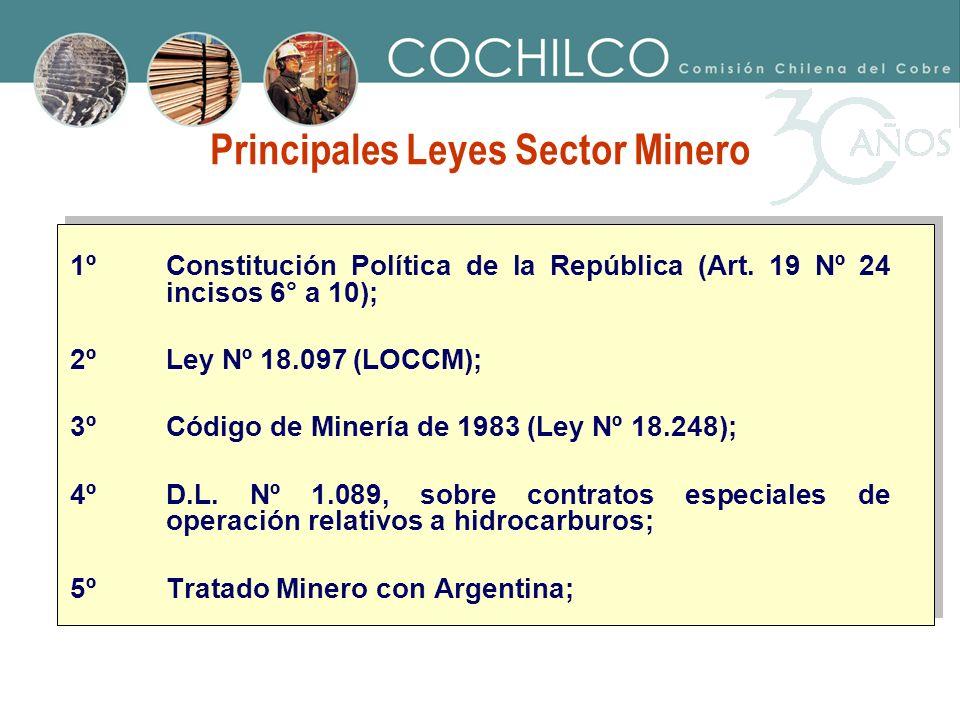1ºConstitución Política de la República (Art. 19 Nº 24 incisos 6° a 10); 2ºLey Nº 18.097 (LOCCM); 3ºCódigo de Minería de 1983 (Ley Nº 18.248); 4ºD.L.