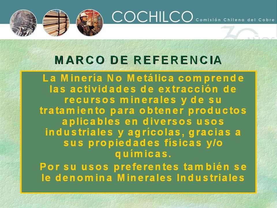 Ver Listado de productos mineros no metálicos producidos yo utilados en Chile PRINCIPALESPRODUCTOS PRINCIPALES PRODUCTOS DE LA MINERÍA NO METÁLICA