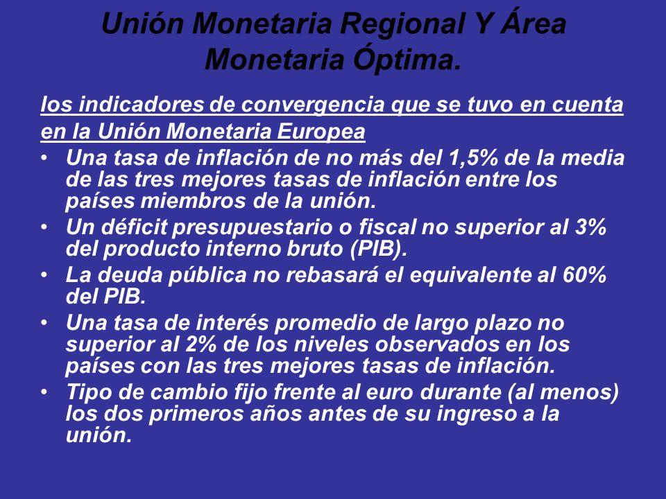 Unión Monetaria Regional Y Área Monetaria Óptima.