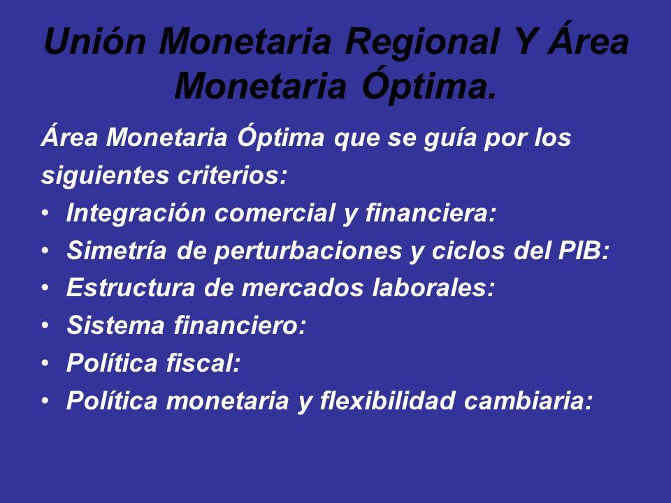 Dolarización informal En Bolivia Determinantes: La inflación Gobierno monetiza la deuda Penalización del dólar