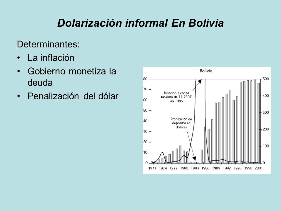 Dolarización informal En Bolivia Ventajas Recupera el sistema financiero Implanta disciplina monetaria y fiscal Desventajas Pérdida parcial de la política monetaria Mayor riesgo crediticio Mayor inflexibilidad en la política cambiaria