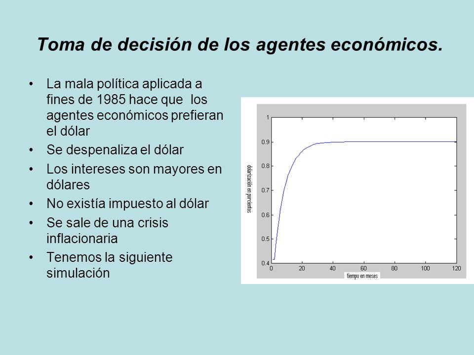 Toma de decisión de los agentes económicos.