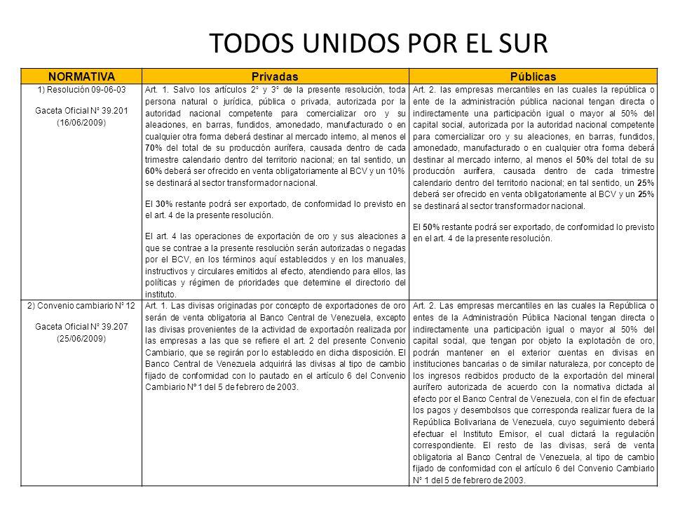 NORMATIVAPrivadasPúblicas 1) Resolución 09-06-03 Gaceta Oficial N° 39.201 (16/06/2009) Art. 1. Salvo los artículos 2° y 3° de la presente resolución,