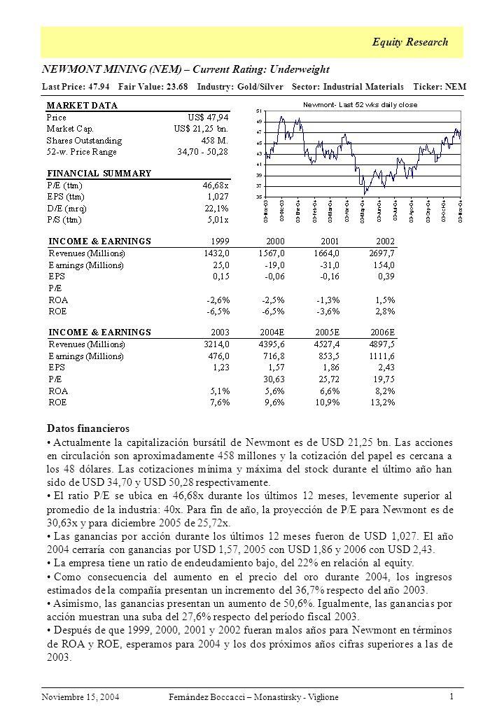Datos financieros Actualmente la capitalización bursátil de Newmont es de USD 21,25 bn. Las acciones en circulación son aproximadamente 458 millones y