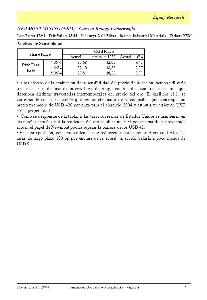 Análisis de Sensibilidad A los efectos de la evaluación de la sensibilidad del precio de la acción, hemos utilizado tres escenarios de tasa de interés