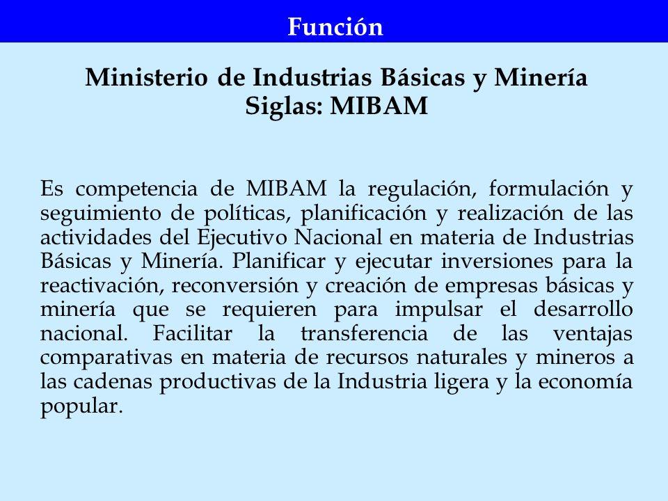 Ministerio de Industrias Básicas y Minería Siglas: MIBAM Es competencia de MIBAM la regulación, formulación y seguimiento de políticas, planificación