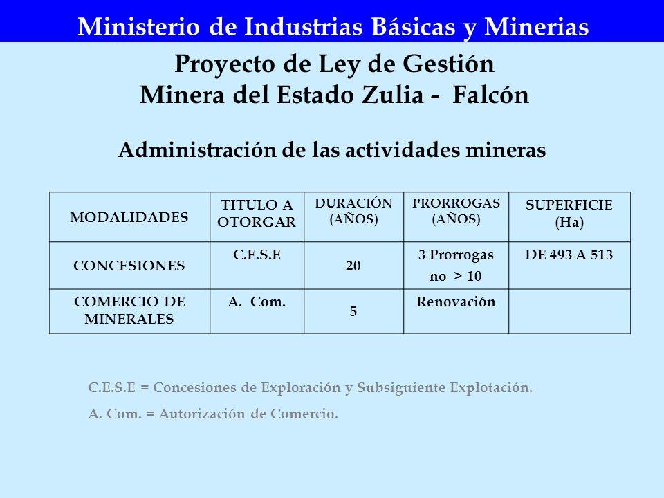 Proyecto de Ley de Gestión Minera del Estado Zulia - Falcón Ministerio de Industrias Básicas y Minerias Administración de las actividades mineras MODA
