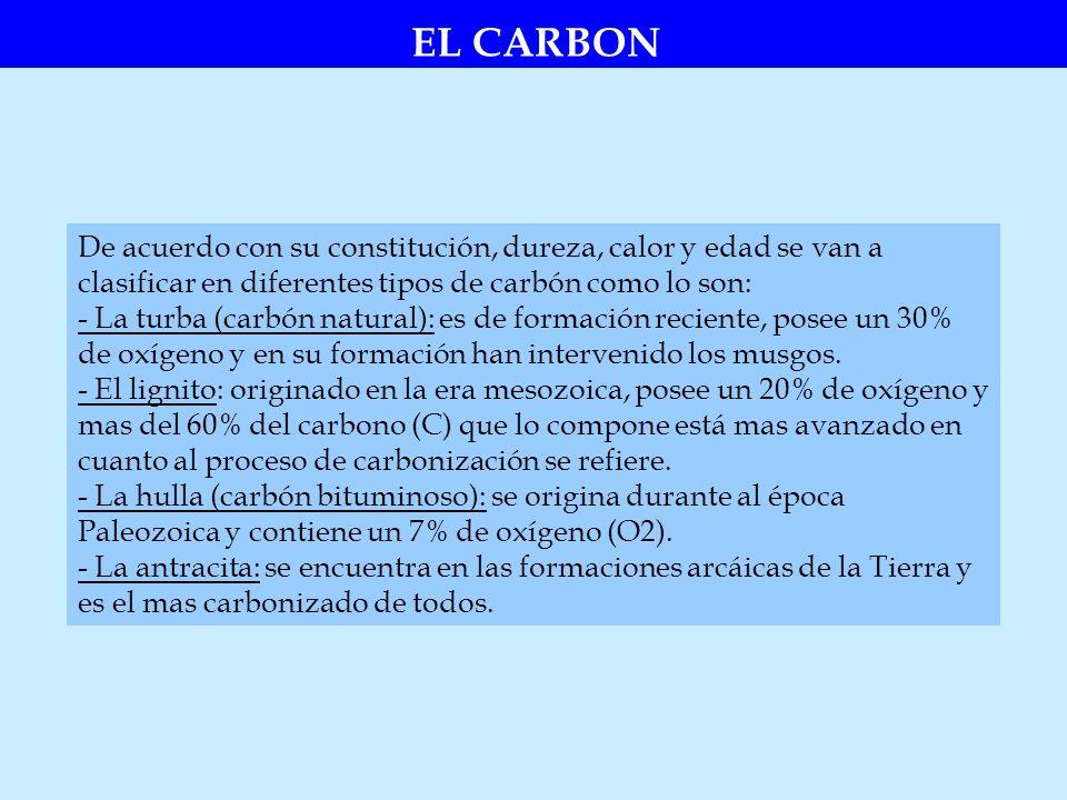 De acuerdo con su constitución, dureza, calor y edad se van a clasificar en diferentes tipos de carbón como lo son: - La turba (carbón natural): es de