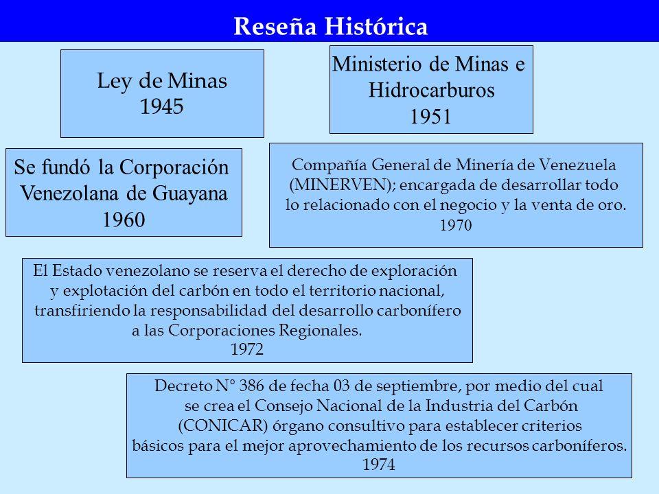 Ministerio de Minas e Hidrocarburos 1951 Compañía General de Minería de Venezuela (MINERVEN); encargada de desarrollar todo lo relacionado con el nego