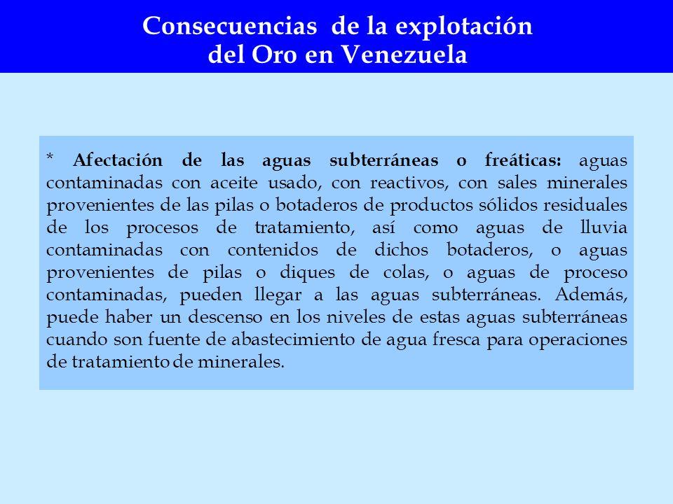 * Afectación de las aguas subterráneas o freáticas: aguas contaminadas con aceite usado, con reactivos, con sales minerales provenientes de las pilas