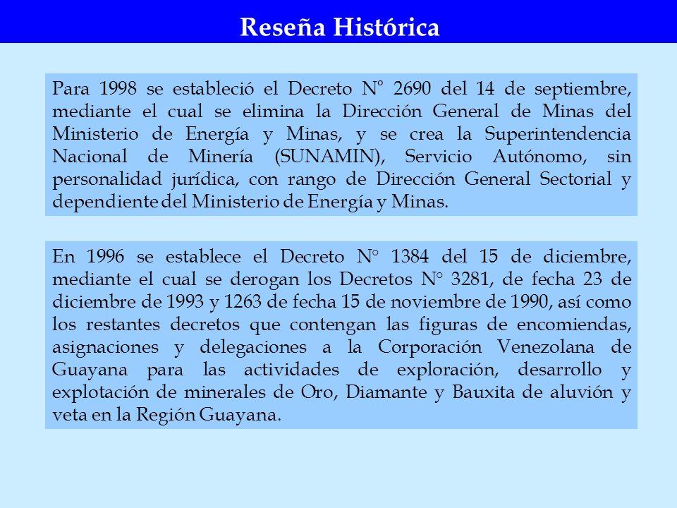 DECRETO CON RANGO Y FUERZA DE LEY DE MINAS Publicado en Gaceta Oficial Nº 5.382 (Extraordinaria) de fecha 28 de septiembre de 1999 Legislación Minera en Venezuela REGLAMENTO GENERAL DE LA LEY DE MINAS Publicada en Gaceta Oficial Nº 37.155 de fecha 09 de marzo del 2001 CONSTITUCION DE LA REPUBLICA BOLIVARIANA DE VENEZUELA Publicada en Gaceta Oficial Nº 36.860 de fecha 30 de diciembre del 1999