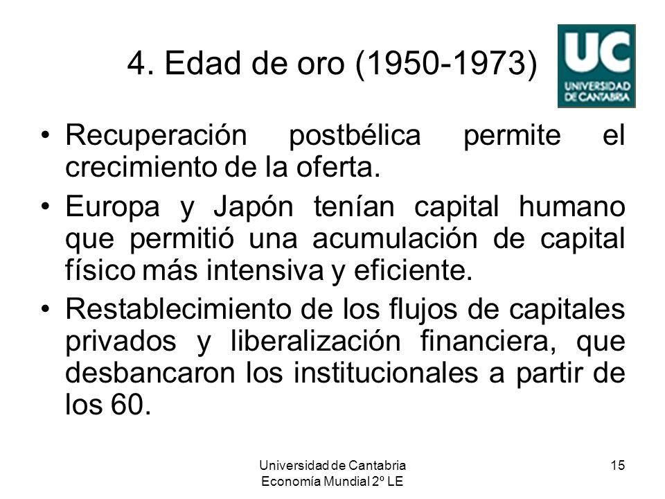 Universidad de Cantabria Economía Mundial 2º LE 15 4. Edad de oro (1950-1973) Recuperación postbélica permite el crecimiento de la oferta. Europa y Ja
