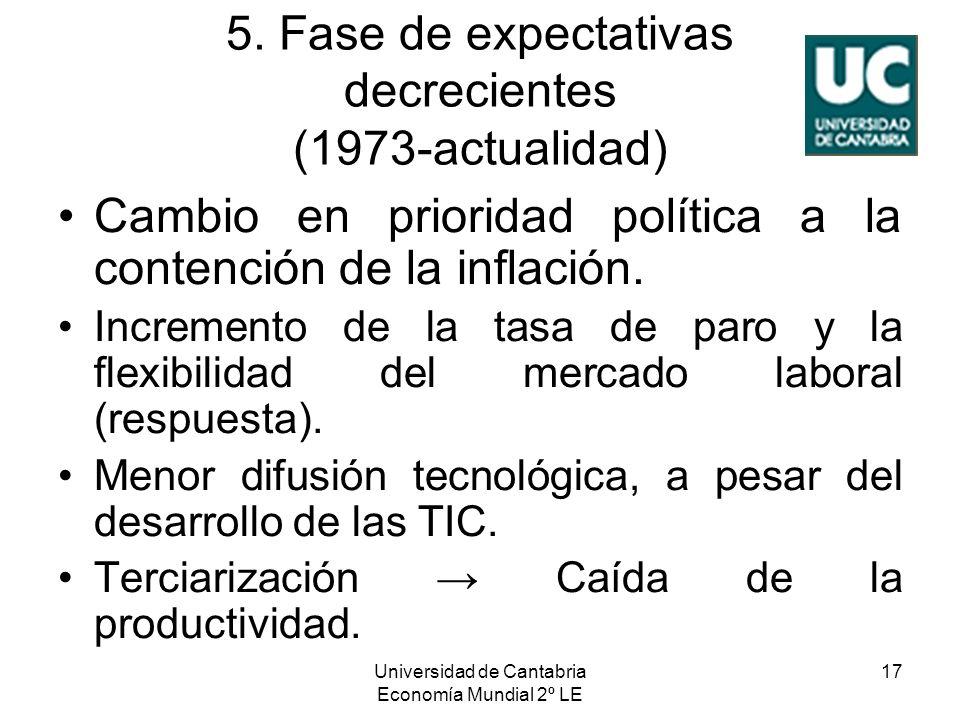 Universidad de Cantabria Economía Mundial 2º LE 17 5. Fase de expectativas decrecientes (1973-actualidad) Cambio en prioridad política a la contención