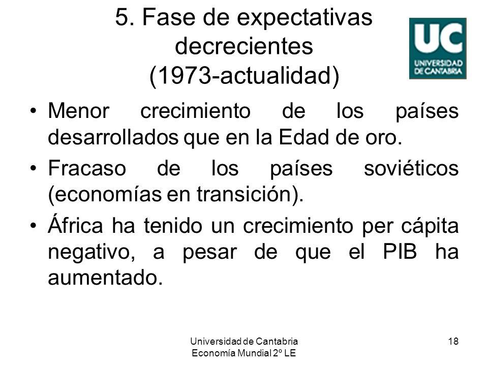 Universidad de Cantabria Economía Mundial 2º LE 18 5. Fase de expectativas decrecientes (1973-actualidad) Menor crecimiento de los países desarrollado