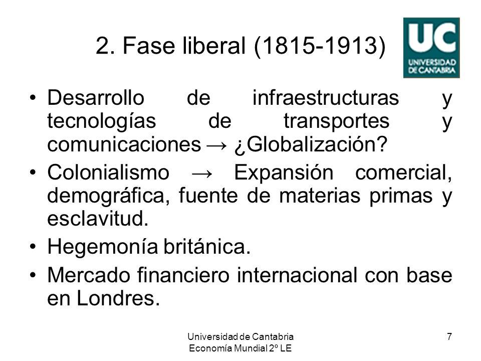 Universidad de Cantabria Economía Mundial 2º LE 7 2. Fase liberal (1815-1913) Desarrollo de infraestructuras y tecnologías de transportes y comunicaci