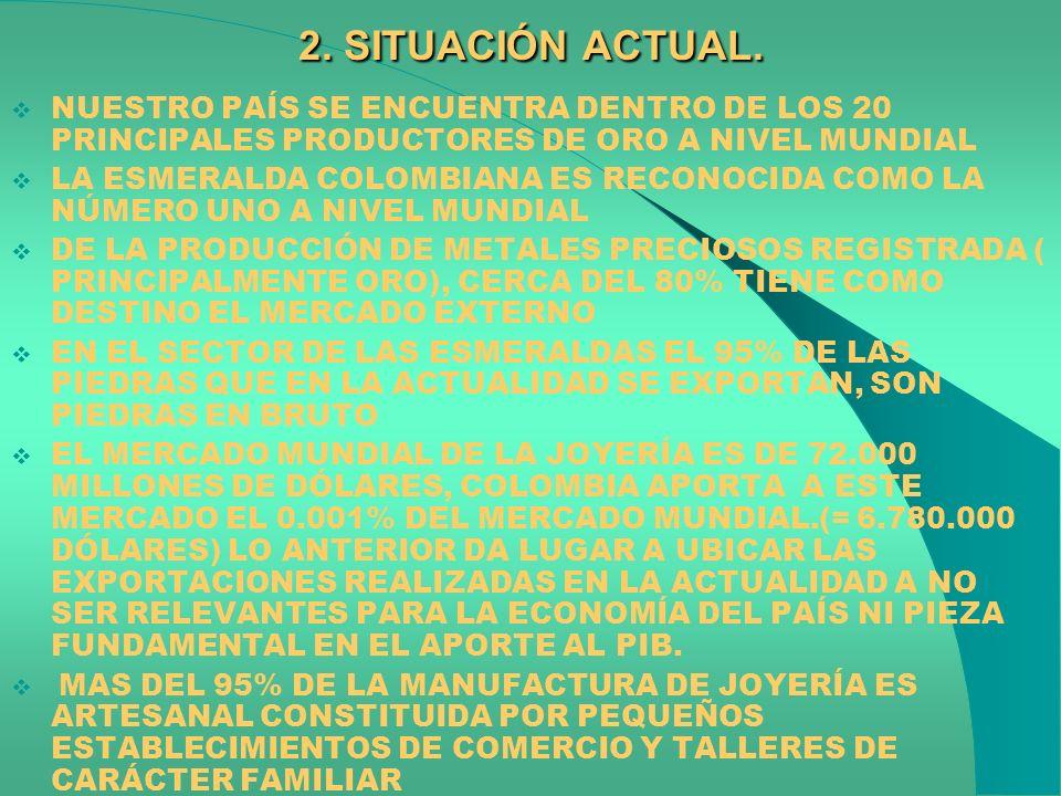 2. SITUACIÓN ACTUAL. NUESTRO PAÍS SE ENCUENTRA DENTRO DE LOS 20 PRINCIPALES PRODUCTORES DE ORO A NIVEL MUNDIAL LA ESMERALDA COLOMBIANA ES RECONOCIDA C