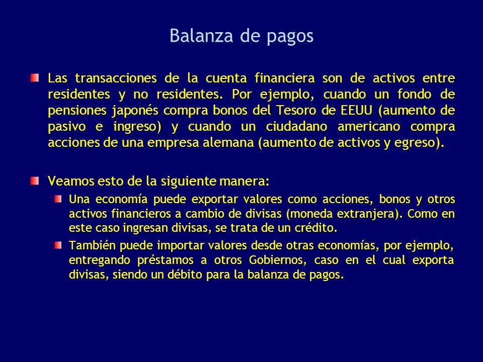 Balanza de pagos Las transacciones de la cuenta financiera son de activos entre residentes y no residentes. Por ejemplo, cuando un fondo de pensiones