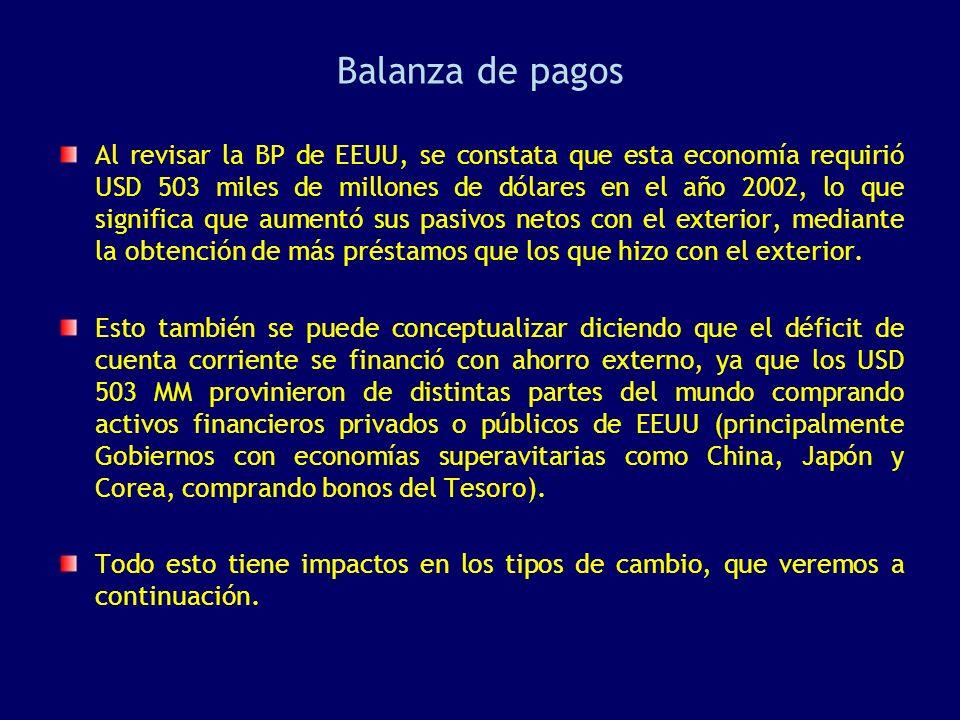 Balanza de pagos Al revisar la BP de EEUU, se constata que esta economía requirió USD 503 miles de millones de dólares en el año 2002, lo que signific