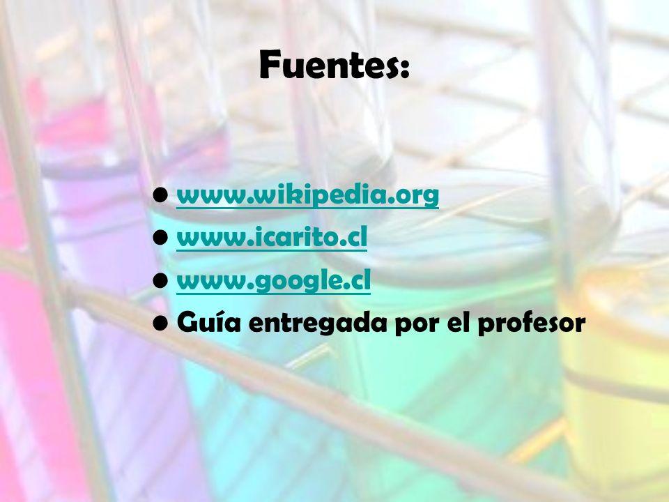 Fuentes: www.wikipedia.org www.icarito.cl www.google.cl Guía entregada por el profesor