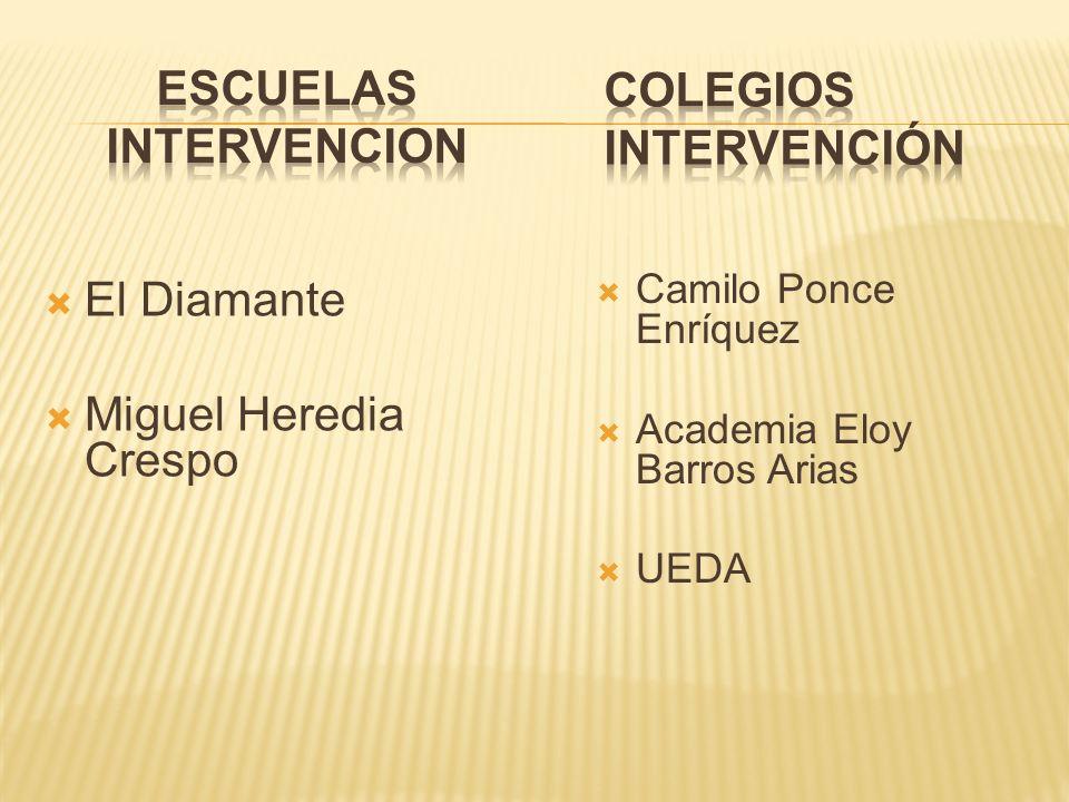 El Diamante Miguel Heredia Crespo Camilo Ponce Enríquez Academia Eloy Barros Arias UEDA