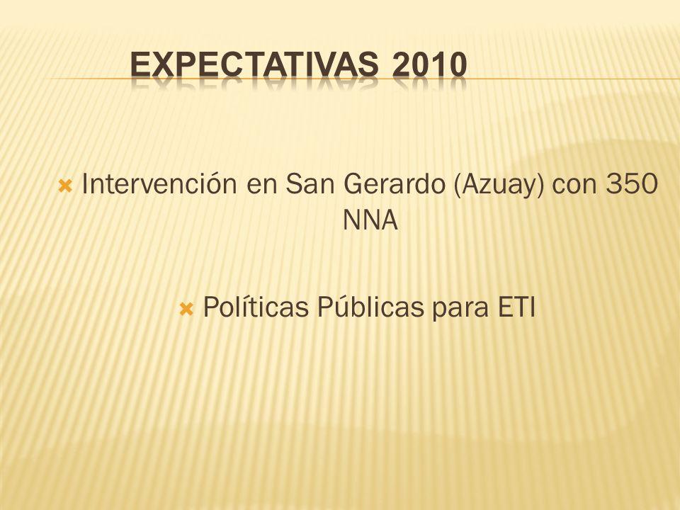 Intervención en San Gerardo (Azuay) con 350 NNA Políticas Públicas para ETI