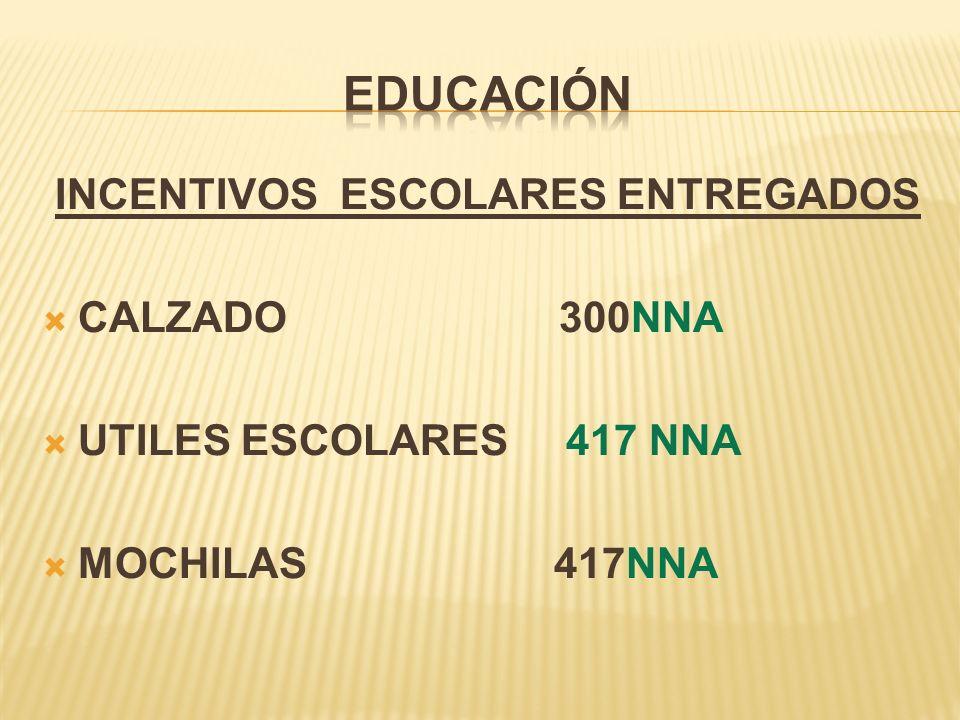 INCENTIVOS ESCOLARES ENTREGADOS CALZADO 300NNA UTILES ESCOLARES 417 NNA MOCHILAS 417NNA