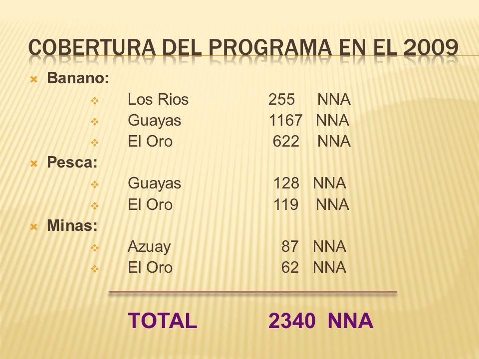 Banano: Los Rios 255 NNA Guayas 1167 NNA El Oro 622 NNA Pesca: Guayas 128 NNA El Oro 119 NNA Minas: Azuay 87 NNA El Oro 62 NNA TOTAL2340 NNA