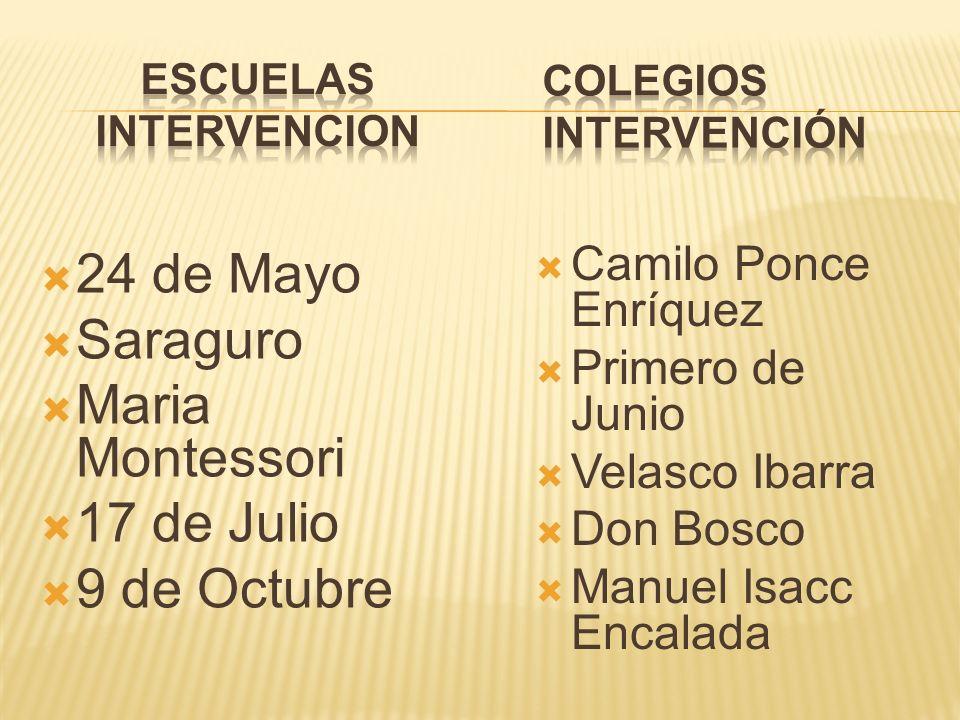 24 de Mayo Saraguro Maria Montessori 17 de Julio 9 de Octubre Camilo Ponce Enríquez Primero de Junio Velasco Ibarra Don Bosco Manuel Isacc Encalada