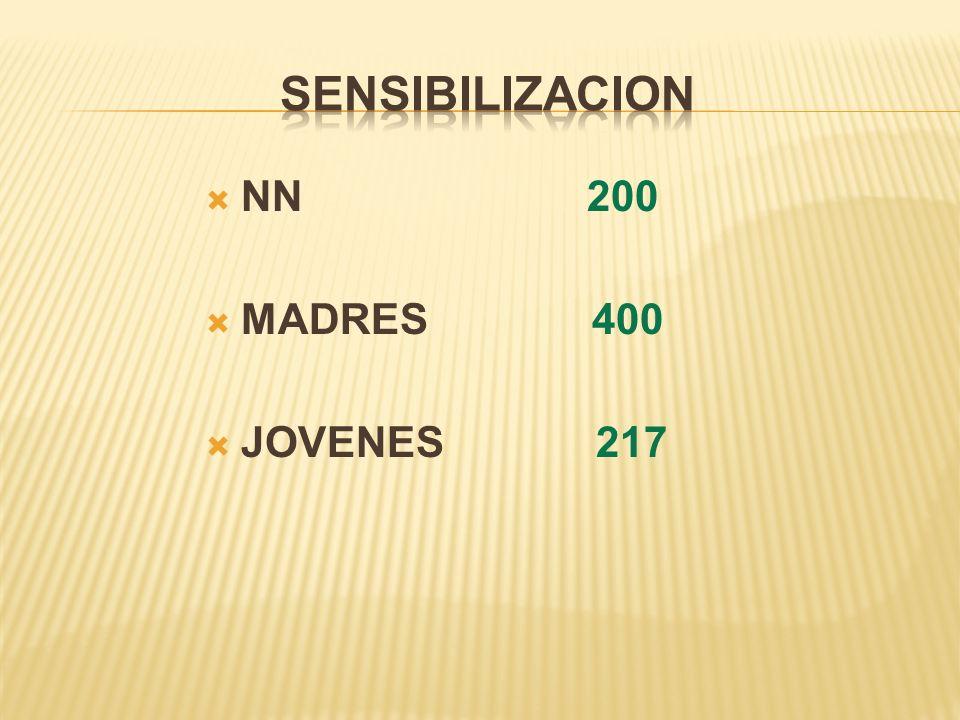NN 200 MADRES 400 JOVENES 217