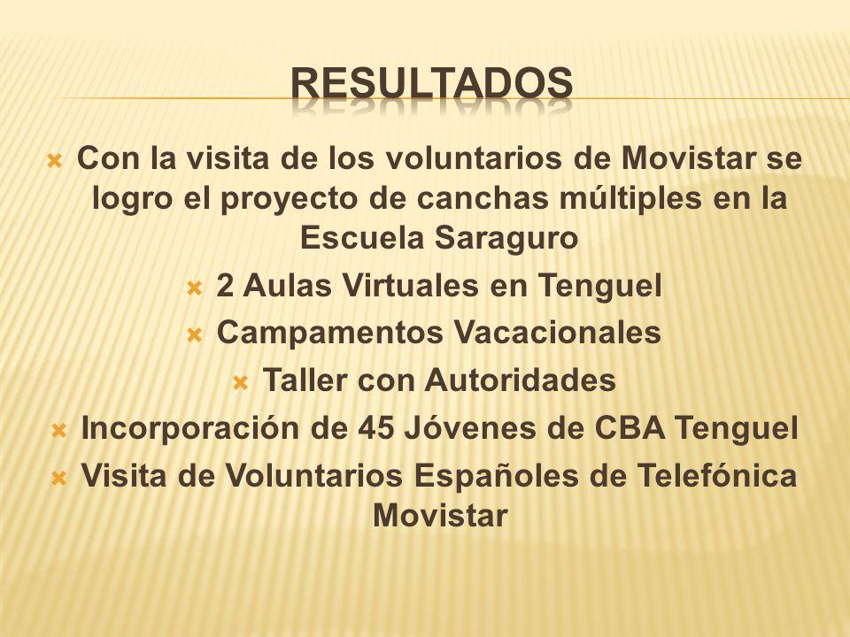 Con la visita de los voluntarios de Movistar se logro el proyecto de canchas múltiples en la Escuela Saraguro 2 Aulas Virtuales en Tenguel Campamentos Vacacionales Taller con Autoridades Incorporación de 45 Jóvenes de CBA Tenguel Visita de Voluntarios Españoles de Telefónica Movistar