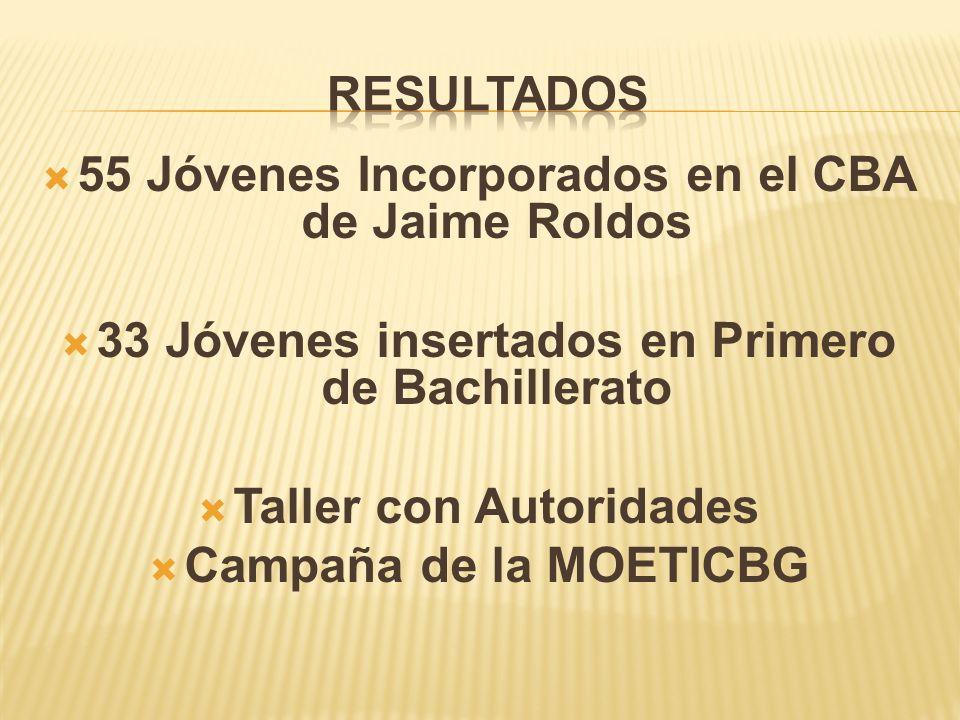 55 Jóvenes Incorporados en el CBA de Jaime Roldos 33 Jóvenes insertados en Primero de Bachillerato Taller con Autoridades Campaña de la MOETICBG