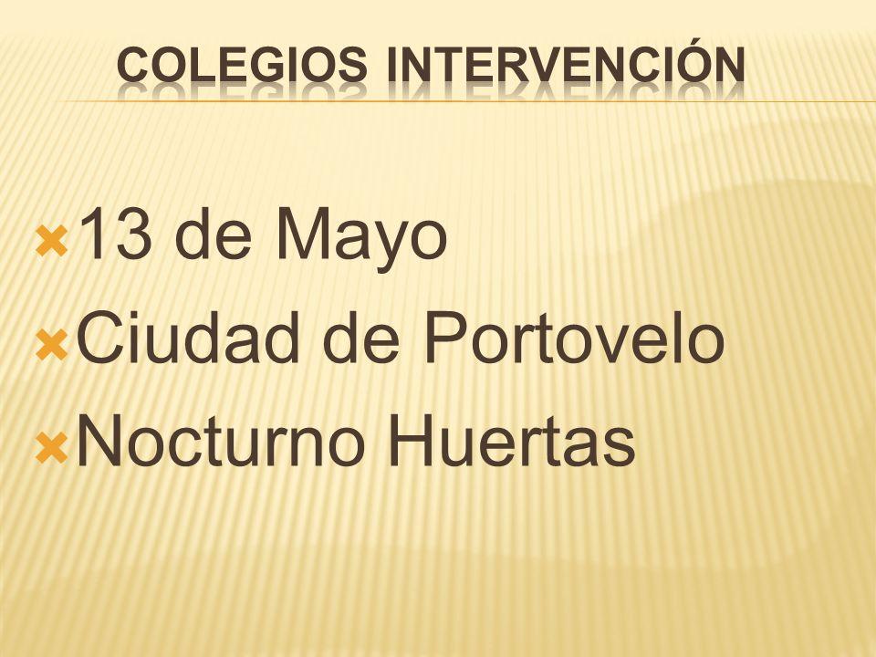 13 de Mayo Ciudad de Portovelo Nocturno Huertas