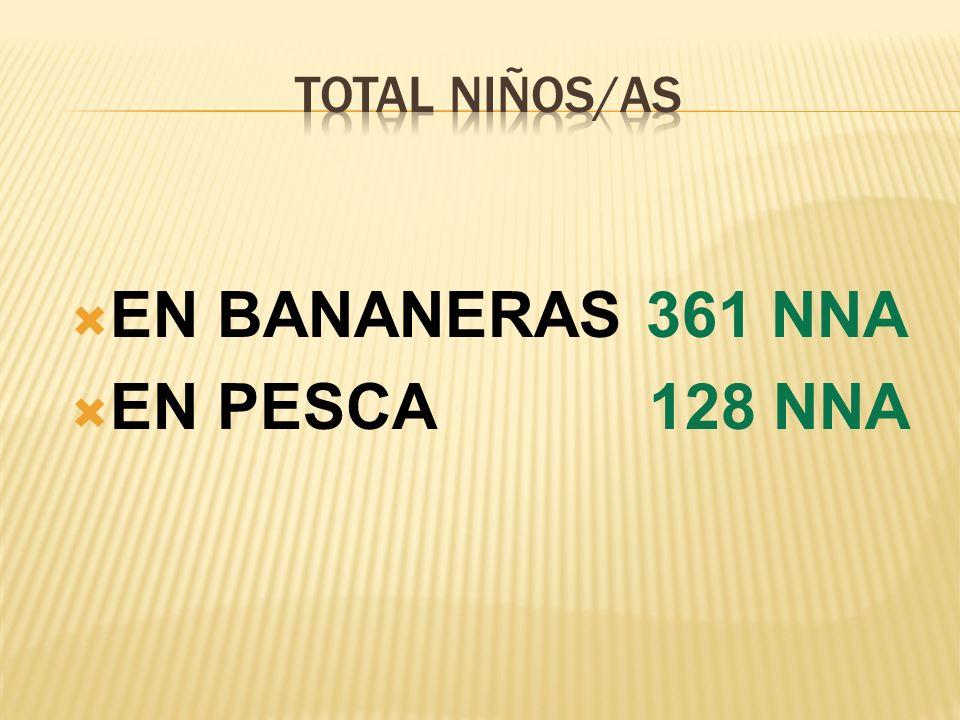 EN BANANERAS361 NNA EN PESCA 128 NNA