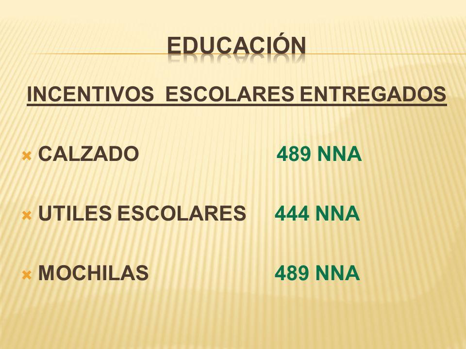 INCENTIVOS ESCOLARES ENTREGADOS CALZADO 489 NNA UTILES ESCOLARES 444 NNA MOCHILAS 489 NNA