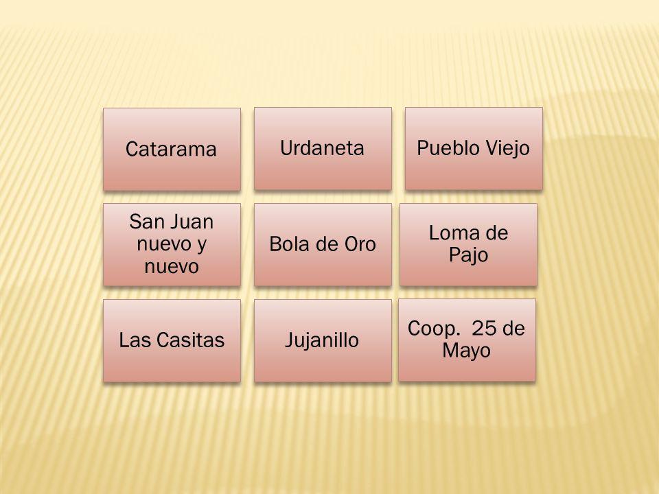 Catarama UrdanetaPueblo Viejo San Juan nuevo y nuevo Bola de Oro Loma de Pajo Las CasitasJujanillo Coop.