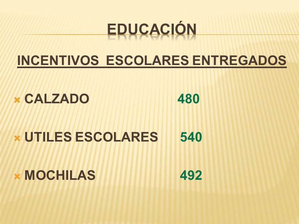 INCENTIVOS ESCOLARES ENTREGADOS CALZADO 480 UTILES ESCOLARES 540 MOCHILAS 492