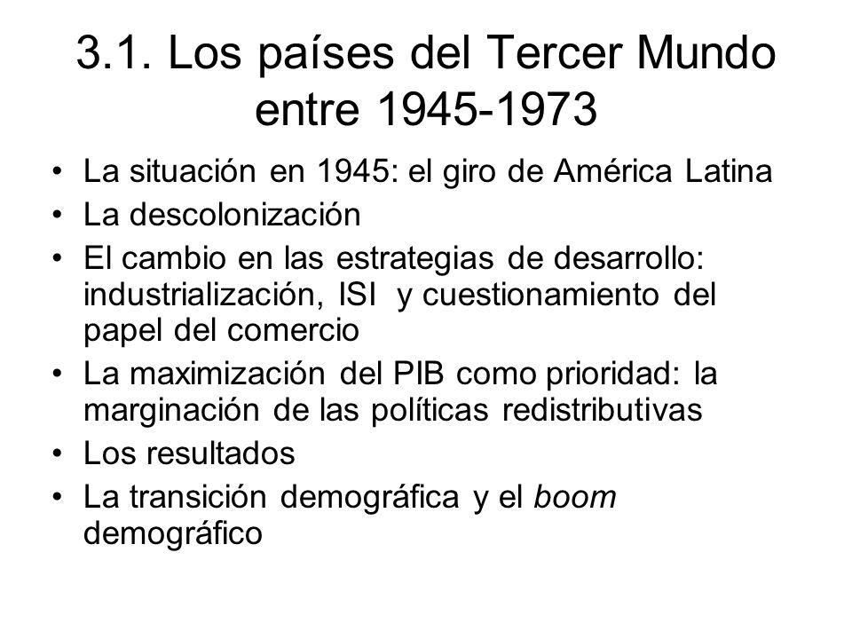 3.1. Los países del Tercer Mundo entre 1945-1973 La situación en 1945: el giro de América Latina La descolonización El cambio en las estrategias de de