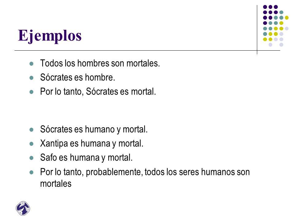 Ejemplos Todos los hombres son mortales.Sócrates es hombre.