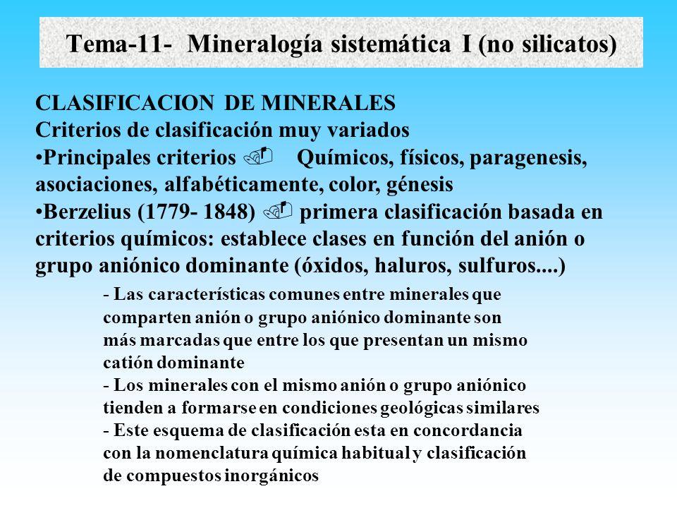 CLASIFICACION DE MINERALES Criterios de clasificación muy variados Principales criterios. Químicos, físicos, paragenesis, asociaciones, alfabéticament
