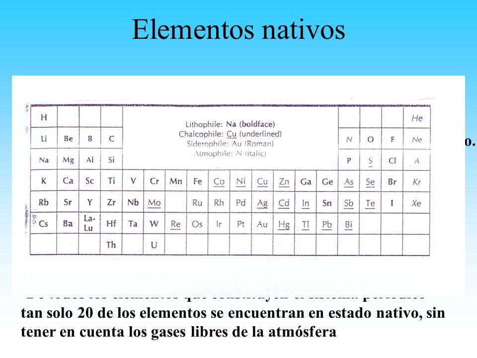 * Estos elementos pueden dividirse en : - METALES NATIVOS *GRUPO DEL ORO * GRUPO DEL PLATINO * GRUPO DEL HIERRO *GRUPO DEL MERCURIO - SEMIMETALES NATIVOS - NO METALES NATIVOS