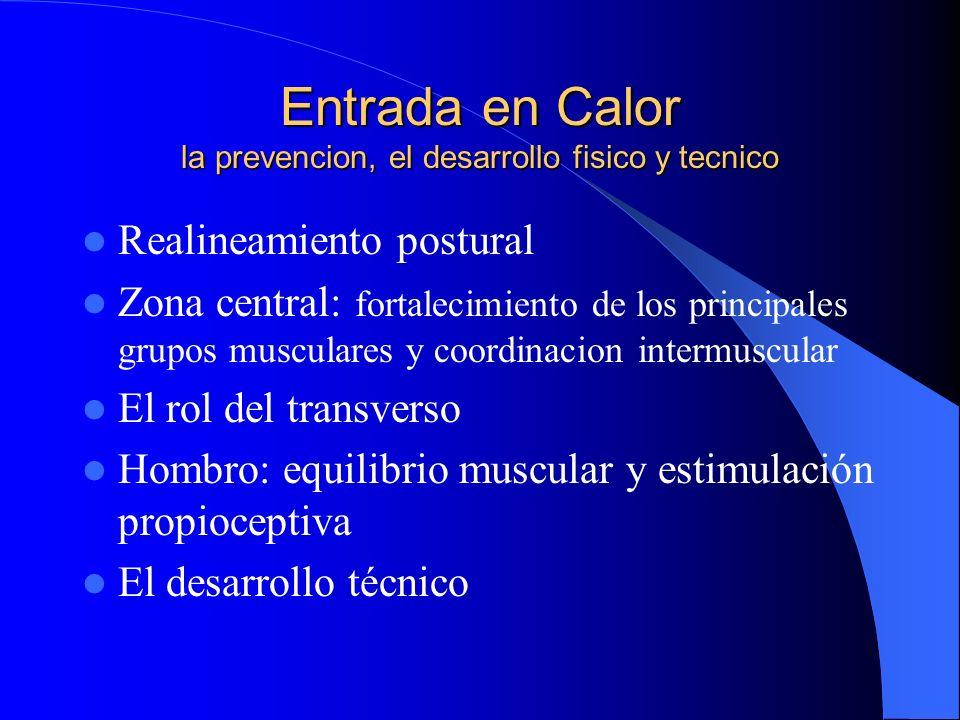 Preparación física El diagnóstico individual Realineamiento postural Zona central Ejercicios dinámicos Transferencias Capacidad aeróbica Hipertrofia ?