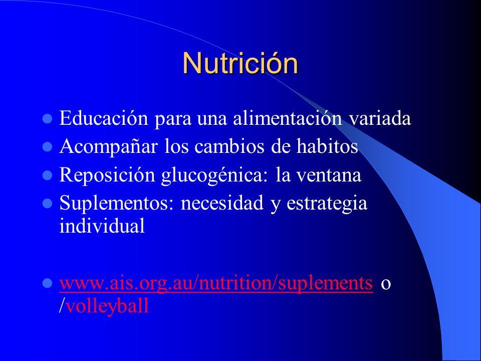 Entrada en Calor la prevencion, el desarrollo fisico y tecnico Realineamiento postural Zona central: fortalecimiento de los principales grupos muscula