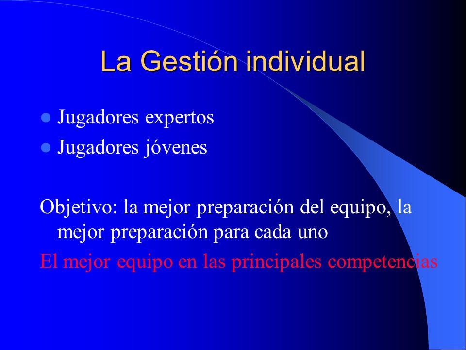 La Gestión individual Jugadores expertos Jugadores jóvenes Objetivo: la mejor preparación del equipo, la mejor preparación para cada uno El mejor equipo en las principales competencias