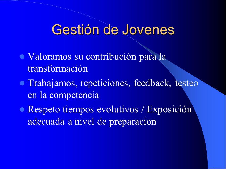 Gestión de Jovenes Valoramos su contribución para la transformación Trabajamos, repeticiones, feedback, testeo en la competencia Respeto tiempos evolutivos / Exposición adecuada a nivel de preparacion