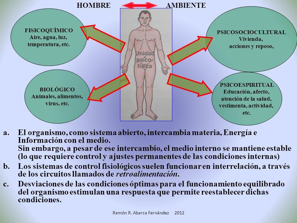 BIOLÓGICO Animales, alimentos, virus, etc.FISICOQUÍMICO Aire, agua, luz, temperatura, etc.