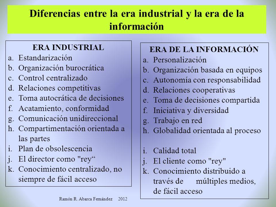 Cambio de paradigmas a.Gestión con responsabilidad en pocas personas b.Responsabilidad asignada c.Poca orientación a la eficiencia económica d.Confusi