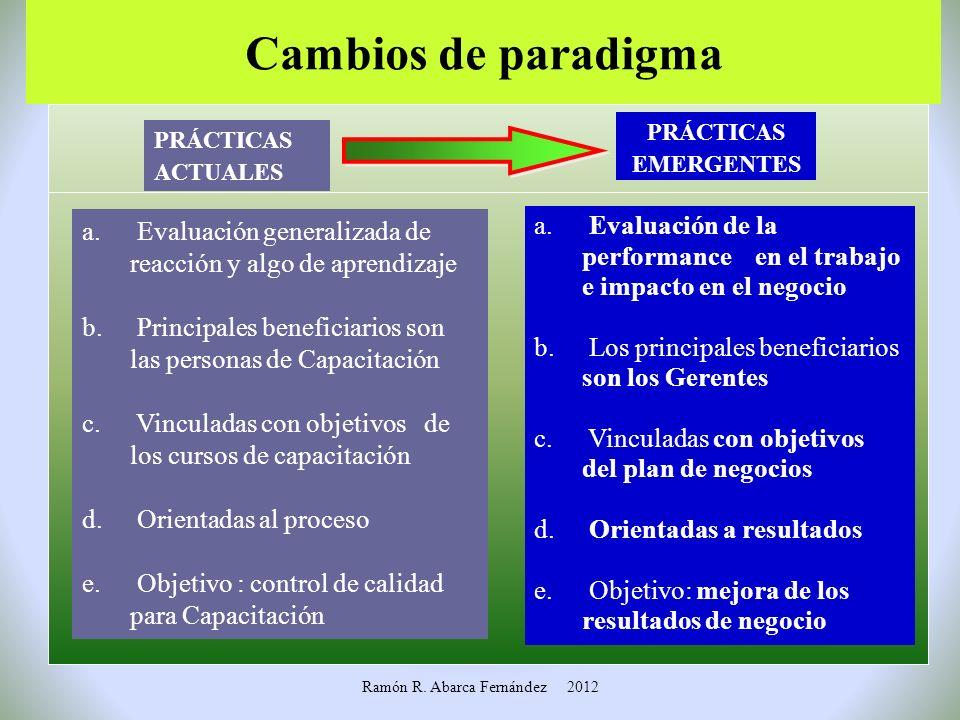 Los paradigmas de la dicotomización Formación para el trabajo Formación en el trabajo Educación general Educación tecnológica Educación Tradicional Ed