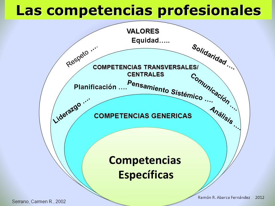 Capacidad productiva de una persona que se define y mide en términos de desempeño en un determinado contexto laboral, y refleja los conocimientos, hab