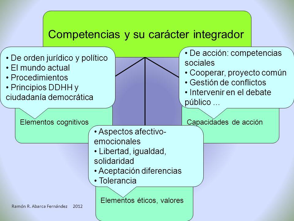 ¿Qué entendemos por competencias básicas? No son un nuevo conocimiento Son conocimiento en acción Saber que se aplica Saber que se aplica Aplicable a